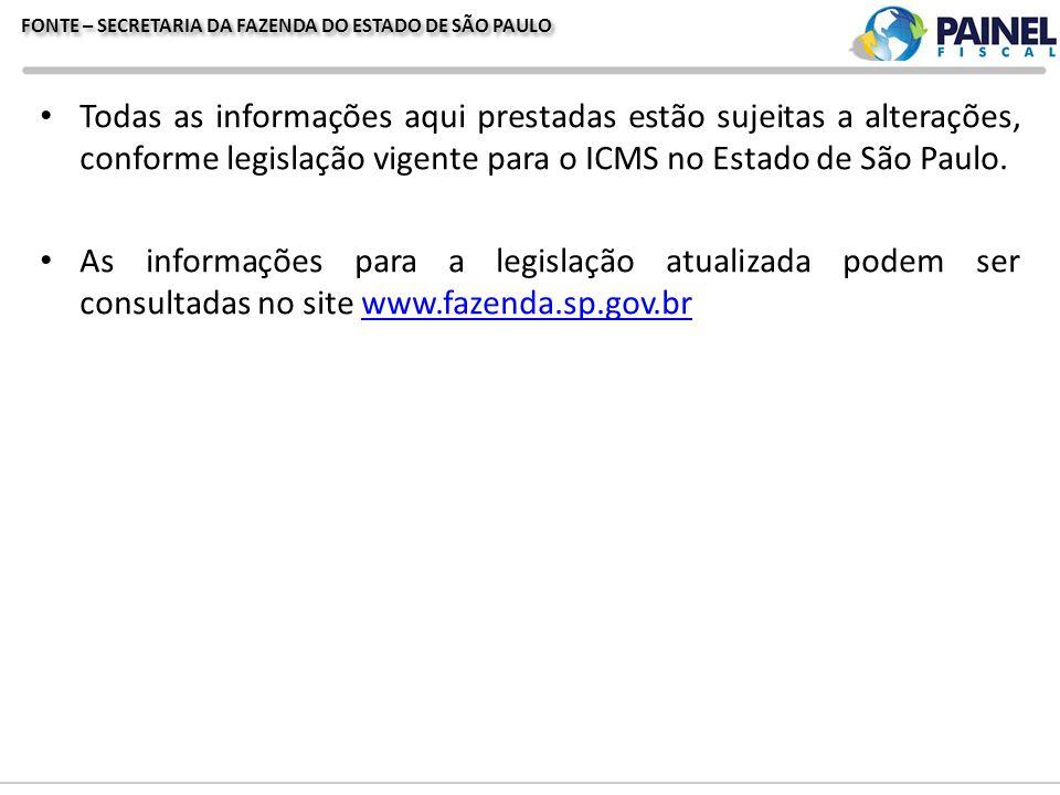 FONTE – SECRETARIA DA FAZENDA DO ESTADO DE SÃO PAULO Todas as informações aqui prestadas estão sujeitas a alterações, conforme legislação vigente para o ICMS no Estado de São Paulo.