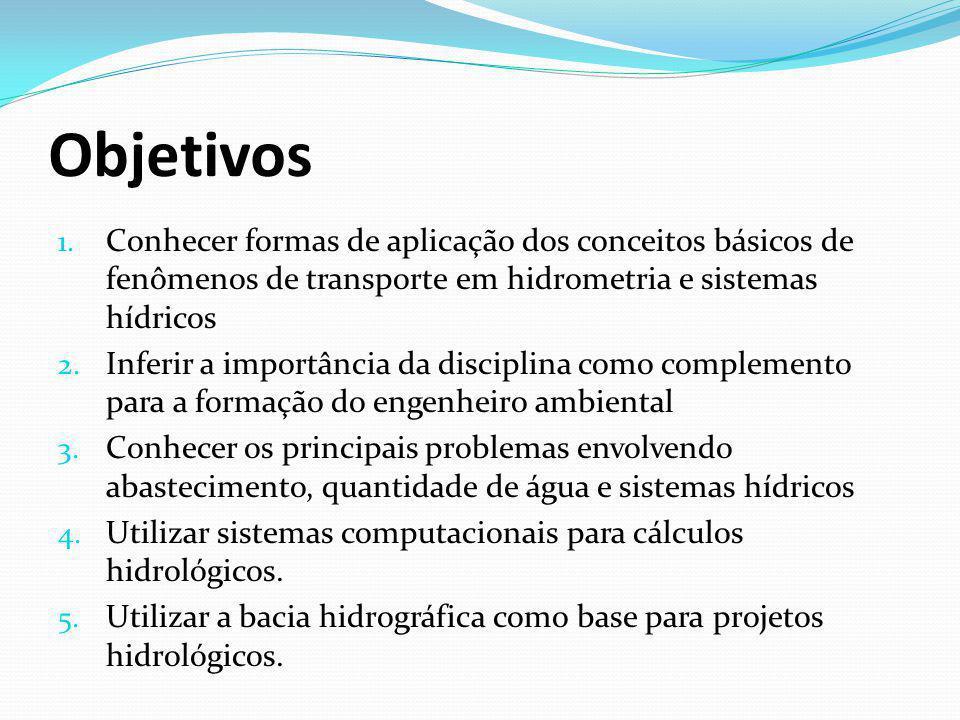 Ementa o O ciclo hidrológico e a bacia hidrográfica o Precipitação o Interceptação o Evaporação e evapotranspiração o Águas subterrâneas o Infiltração o Escoamento superficial o Vazões máximas o Transporte fluvial de sedimentos