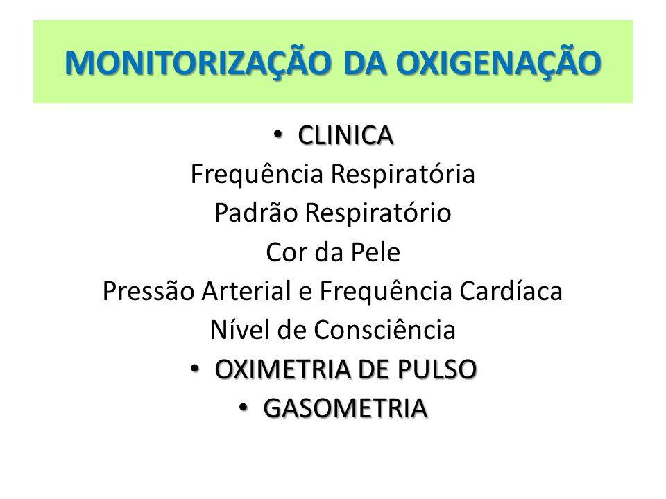 MONITORIZAÇÃO DA OXIGENAÇÃO CLINICA CLINICA Frequência Respiratória Padrão Respiratório Cor da Pele Pressão Arterial e Frequência Cardíaca Nível de Co