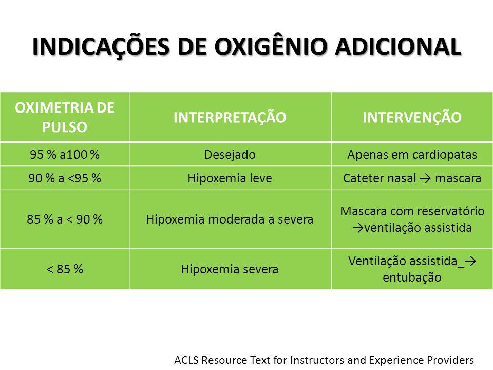 INDICAÇÕES DE OXIGÊNIO ADICIONAL OXIMETRIA DE PULSO INTERPRETAÇÃOINTERVENÇÃO 95 % a100 %DesejadoApenas em cardiopatas 90 % a <95 %Hipoxemia leveCatete