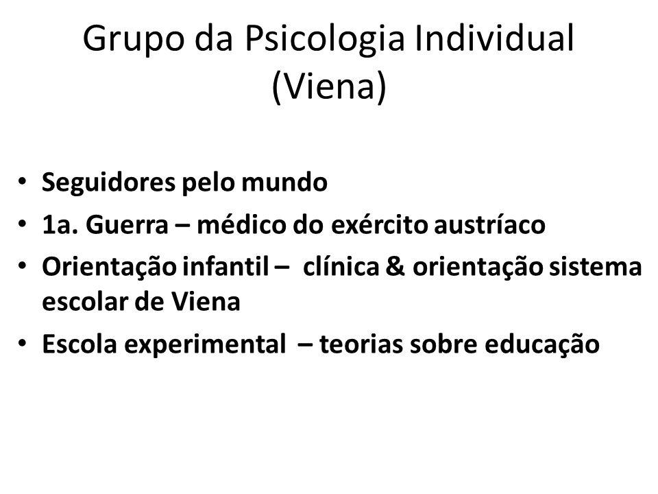 Grupo da Psicologia Individual (Viena) Seguidores pelo mundo 1a. Guerra – médico do exército austríaco Orientação infantil – clínica & orientação sist