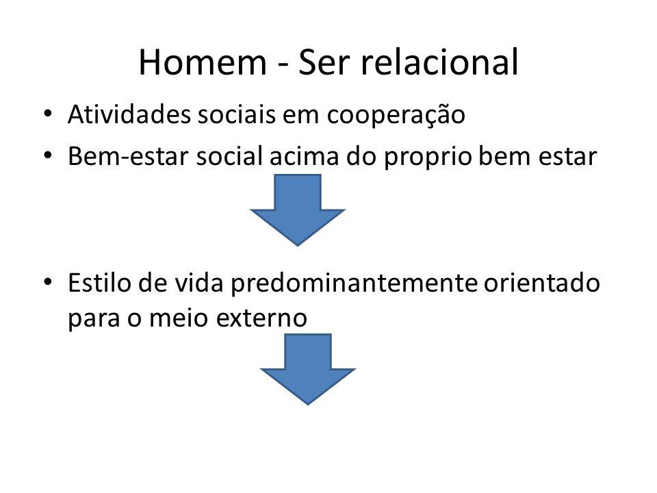 Homem - Ser relacional Atividades sociais em cooperação Bem-estar social acima do proprio bem estar Estilo de vida predominantemente orientado para o