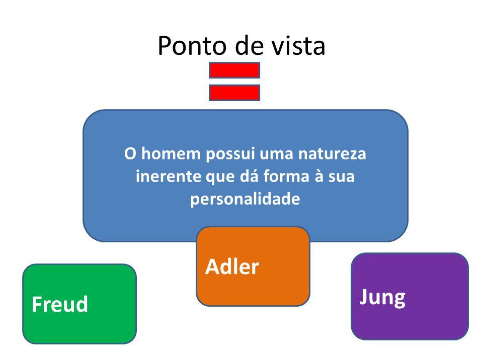 Ponto de vista O homem possui uma natureza inerente que dá forma à sua personalidade Jung Freud Adler