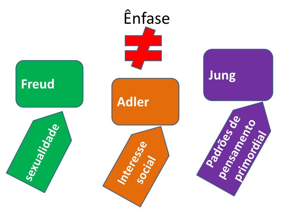 Ênfase Jung Freud Adler sexualidade Interesse social Padrões de pensamento primordial