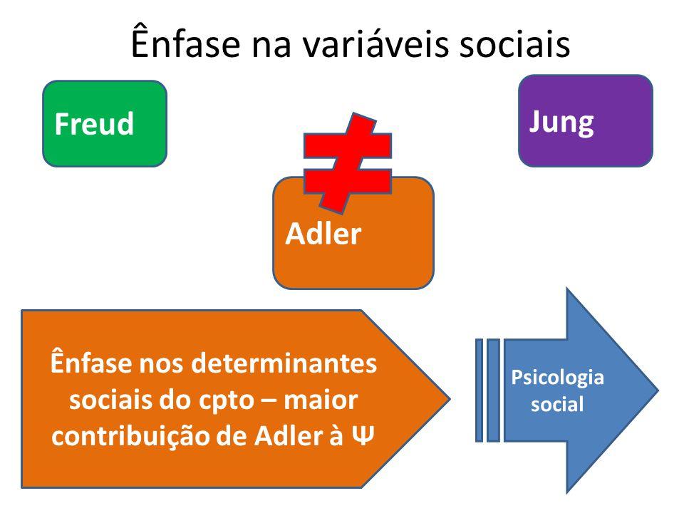 Ênfase na variáveis sociais Jung Freud Adler Ênfase nos determinantes sociais do cpto – maior contribuição de Adler à Ψ Psicologia social
