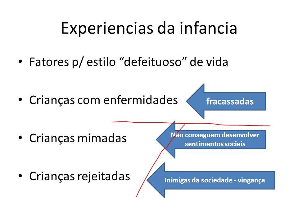 Experiencias da infancia Fatores p/ estilo defeituoso de vida Crianças com enfermidades Crianças mimadas Crianças rejeitadas fracassadas Inimigas da sociedade - vingança Não conseguem desenvolver sentimentos sociais