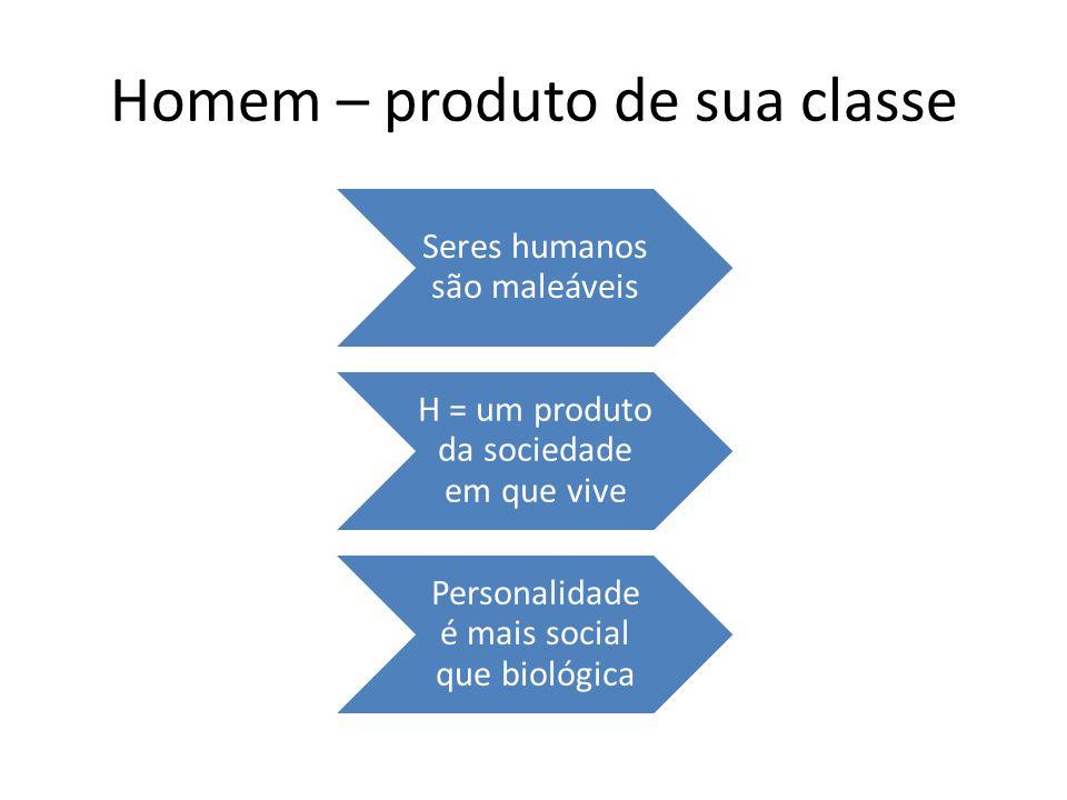 Homem – produto de sua classe Seres humanos são maleáveis H = um produto da sociedade em que vive Personalidade é mais social que biológica