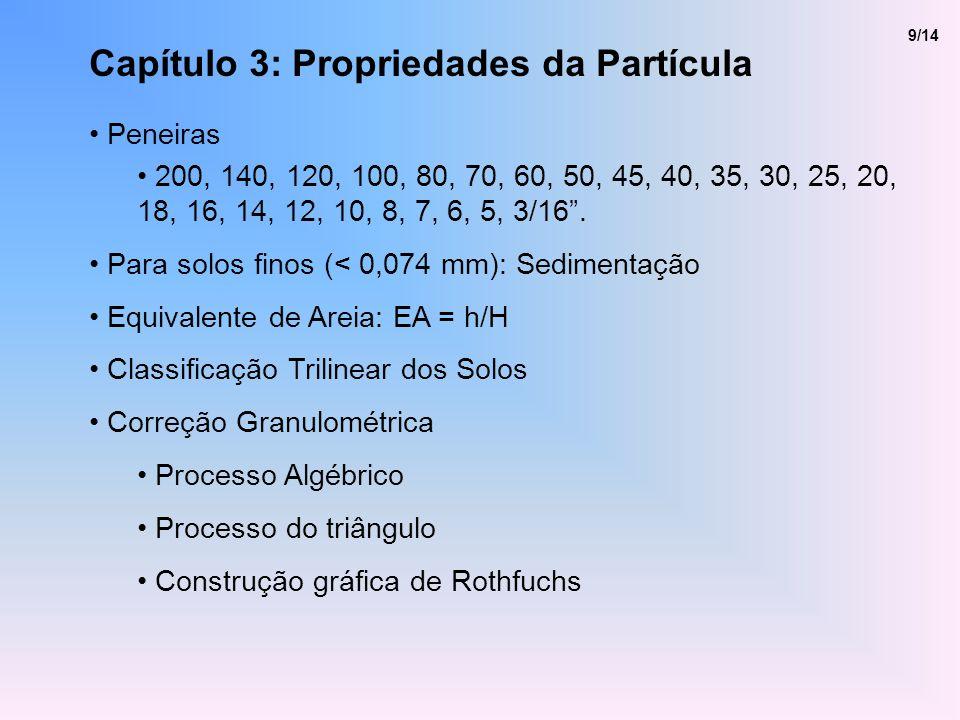 Capítulo 3: Propriedades da Partícula Peneiras 200, 140, 120, 100, 80, 70, 60, 50, 45, 40, 35, 30, 25, 20, 18, 16, 14, 12, 10, 8, 7, 6, 5, 3/16. Para