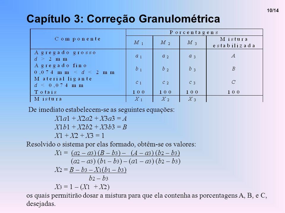 Capítulo 3: Correção Granulométrica 10/14 De imediato estabelecem-se as seguintes equações: X1a1 + X2a2 + X3a3 = A X1b1 + X2b2 + X3b3 = B X1 + X2 + X3