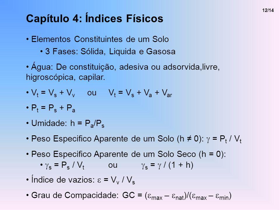 Capítulo 4: Índices Físicos Elementos Constituintes de um Solo 3 Fases: Sólida, Liquida e Gasosa Água: De constituição, adesiva ou adsorvida,livre, hi