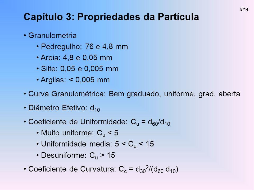 Capítulo 3: Propriedades da Partícula Granulometria Pedregulho: 76 e 4,8 mm Areia: 4,8 e 0,05 mm Silte: 0,05 e 0,005 mm Argilas: < 0,005 mm Curva Gran