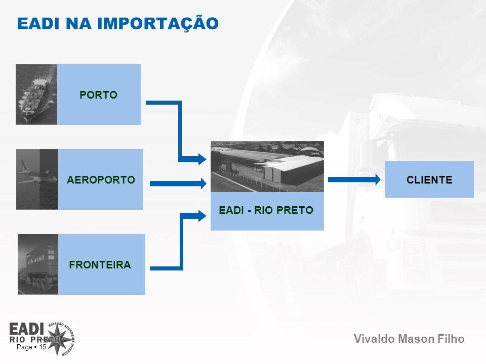 Vivaldo Mason Filho Page 15 EADI NA IMPORTAÇÃO FRONTEIRA PORTO AEROPORTO CLIENTE EADI - RIO PRETO