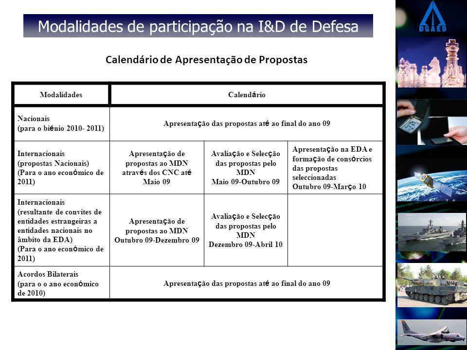 Modalidades de participação na I&D de Defesa Modalidades Calend á rio Nacionais (para o bi é nio 2010- 2011) Apresenta ç ão das propostas at é ao final do ano 09 Internacionais (propostas Nacionais) (Para o ano econ ó mico de 2011) Apresenta ç ão de propostas ao MDN atrav é s dos CNC at é Maio 09 Avalia ç ão e Selec ç ão das propostas pelo MDN Maio 09-Outubro 09 Apresenta ç ão na EDA e forma ç ão de cons ó rcios das propostas seleccionadas Outubro 09-Mar ç o 10 Internacionais (resultante de convites de entidades estrangeiras a entidades nacionais no âmbito da EDA) (Para o ano econ ó mico de 2011) Apresenta ç ão de propostas ao MDN Outubro 09-Dezembro 09 Avalia ç ão e Selec ç ão das propostas pelo MDN Dezembro 09-Abril 10 Acordos Bilaterais (para o o ano econ ó mico de 2010) Apresenta ç ão das propostas at é ao final do ano 09 Calendário de Apresentação de Propostas