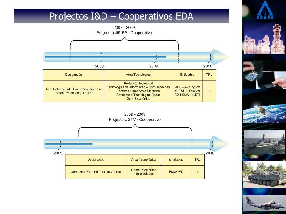 Projectos I&D – Cooperativos EDA