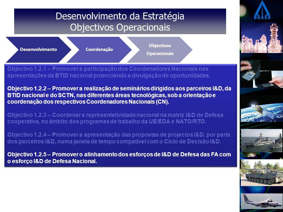 Desenvolvimento da Estratégia Objectivos Operacionais Eixos Estratégicos Vectores Operacionais Objectivos Operacionais DesenvolvimentoCoordenação Objectivos Operacionais Objectivo 1.2.1 – Promover a participação dos Coordenadores Nacionais nas apresentações da BTID nacional potenciando a divulgação de oportunidades.