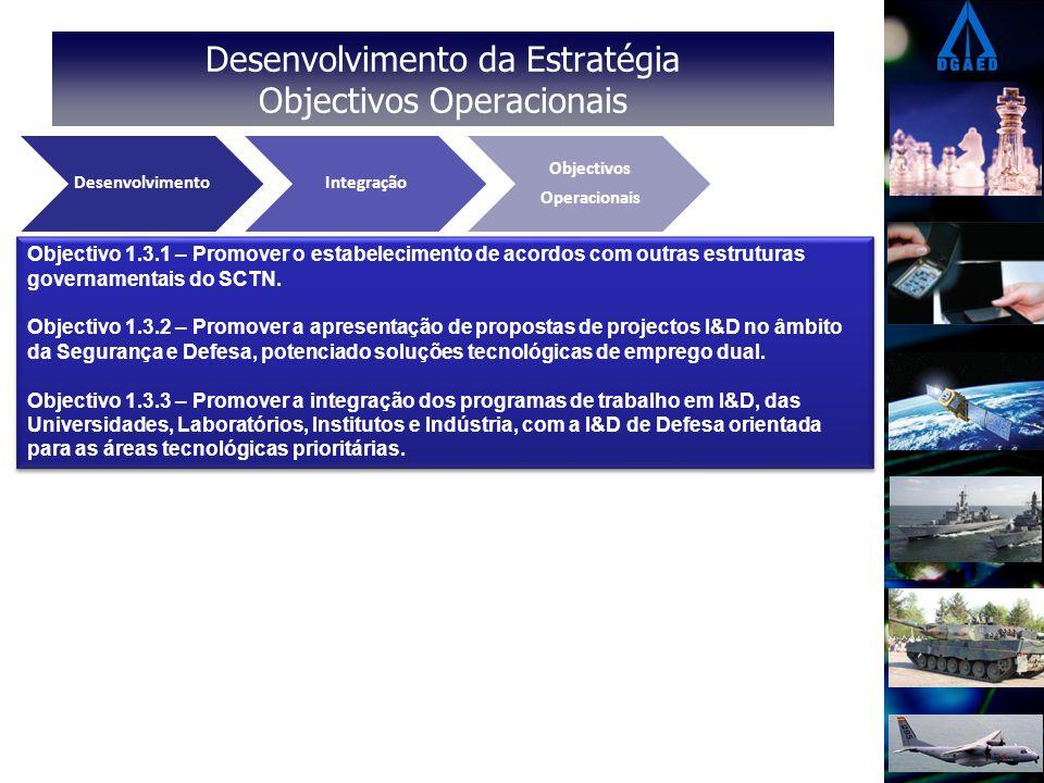 Desenvolvimento da Estratégia Objectivos Operacionais Eixos Estratégicos Vectores Operacionais Objectivos Operacionais DesenvolvimentoIntegração Objectivos Operacionais Objectivo 1.3.1 – Promover o estabelecimento de acordos com outras estruturas governamentais do SCTN.