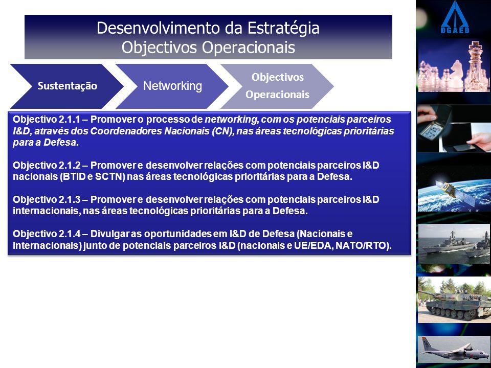 Desenvolvimento da Estratégia Objectivos Operacionais Eixos Estratégicos Vectores Operacionais Objectivos Operacionais Sustentação Networking Objectivos Operacionais Objectivo 2.1.1 – Promover o processo de networking, com os potenciais parceiros I&D, através dos Coordenadores Nacionais (CN), nas áreas tecnológicas prioritárias para a Defesa.