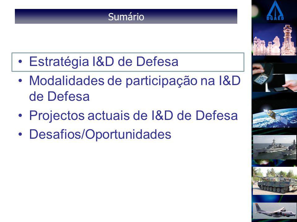 Sumário Estratégia I&D de Defesa Modalidades de participação na I&D de Defesa Projectos actuais de I&D de Defesa Desafios/Oportunidades