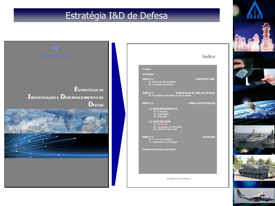 Perspectivas de Intervenção Plano I&D de Defesa Plano I&D de Defesa Eixos Estratégicos Vectores Operacionais Objectivos Operacionais Envolvente I&D Áreas Tecnológicas de interesse para a Defesa Capacidades Militares de Defesa Tecnologias Emergentes Objectivos Estratégicos Sustentar, Reforçar e Desenvolver as Capacidades Militares de Defesa Desenvolver a Base Tecnológica e Industrial de Defesa Cliente Facilitador Promotor