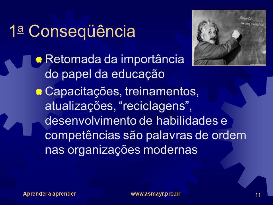 Aprender a aprender www.asmayr.pro.br 11 1 a Conseqüência Retomada da importância do papel da educação Capacitações, treinamentos, atualizações, recic