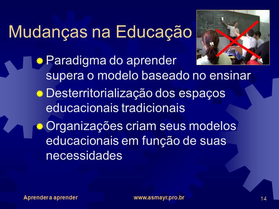 Aprender a aprender www.asmayr.pro.br 14 Mudanças na Educação Paradigma do aprender supera o modelo baseado no ensinar Desterritorialização dos espaço