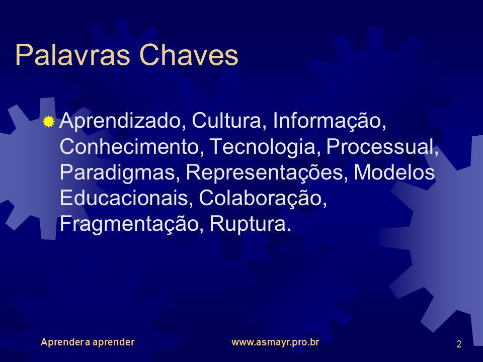 Aprender a aprender www.asmayr.pro.br 2 Palavras Chaves Aprendizado, Cultura, Informação, Conhecimento, Tecnologia, Processual, Paradigmas, Representa