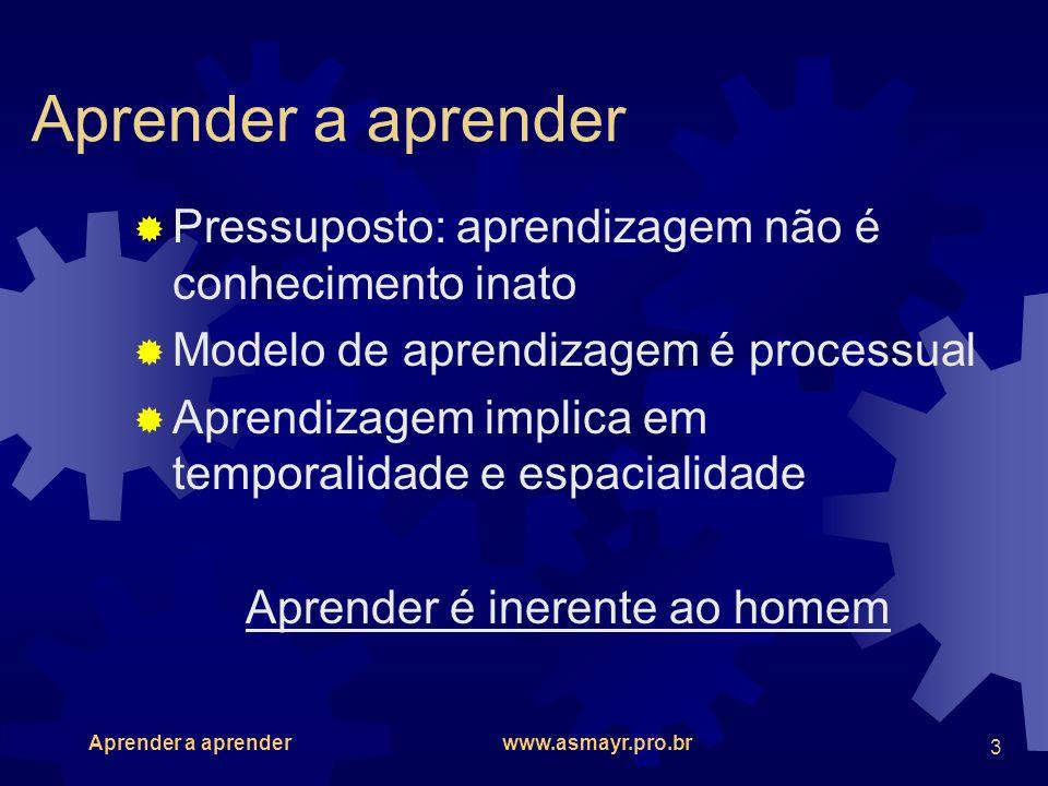 Aprender a aprender www.asmayr.pro.br 14 Mudanças na Educação Paradigma do aprender supera o modelo baseado no ensinar Desterritorialização dos espaços educacionais tradicionais Organizações criam seus modelos educacionais em função de suas necessidades