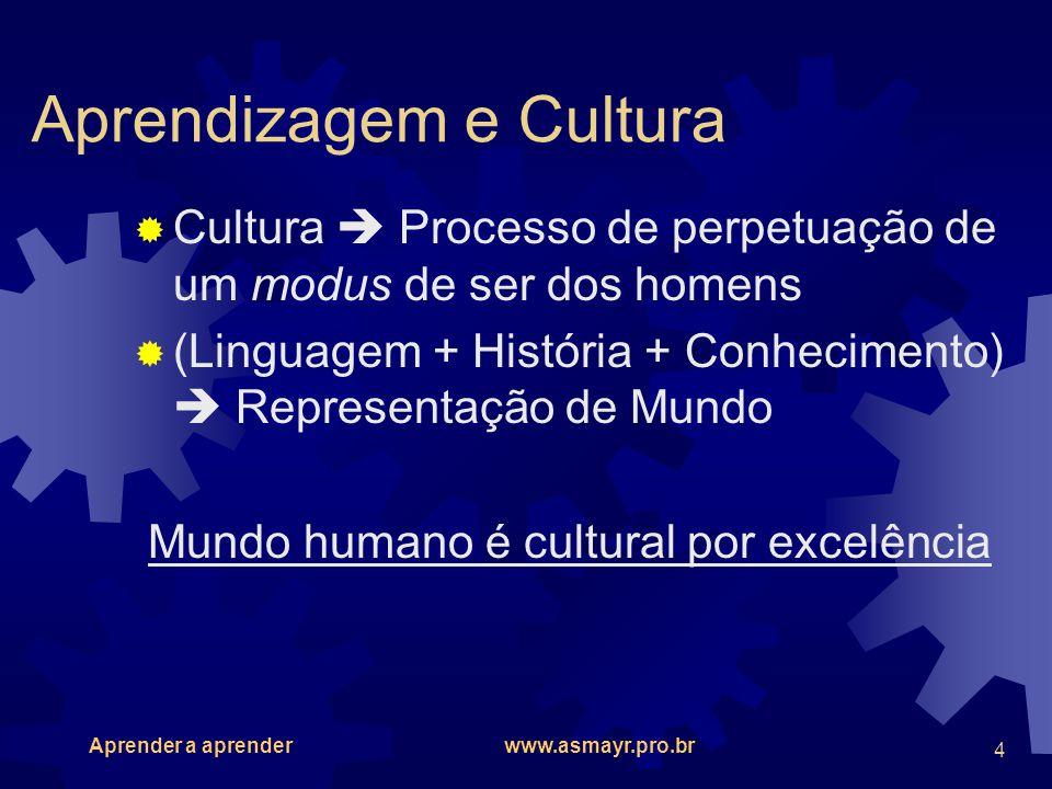 Aprender a aprender www.asmayr.pro.br 5 Cultura Conhecimento análogo, simbólico, aquele que está no lugar de outrem, Relação Homem / Mundo é mediada por representações lingüísticas Mundo não é por si só, mas é a representação que temos dele Cultura é uma abstração materializada