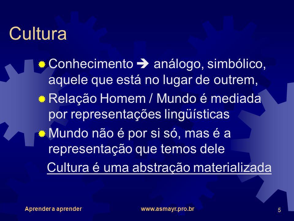 Aprender a aprender www.asmayr.pro.br 5 Cultura Conhecimento análogo, simbólico, aquele que está no lugar de outrem, Relação Homem / Mundo é mediada p