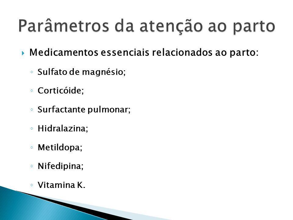 Medicamentos essenciais relacionados ao parto: Sulfato de magnésio; Corticóide; Surfactante pulmonar; Hidralazina; Metildopa; Nifedipina; Vitamina K.