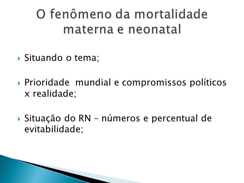 Situando o tema; Prioridade mundial e compromissos políticos x realidade; Situação do RN – números e percentual de evitabilidade;