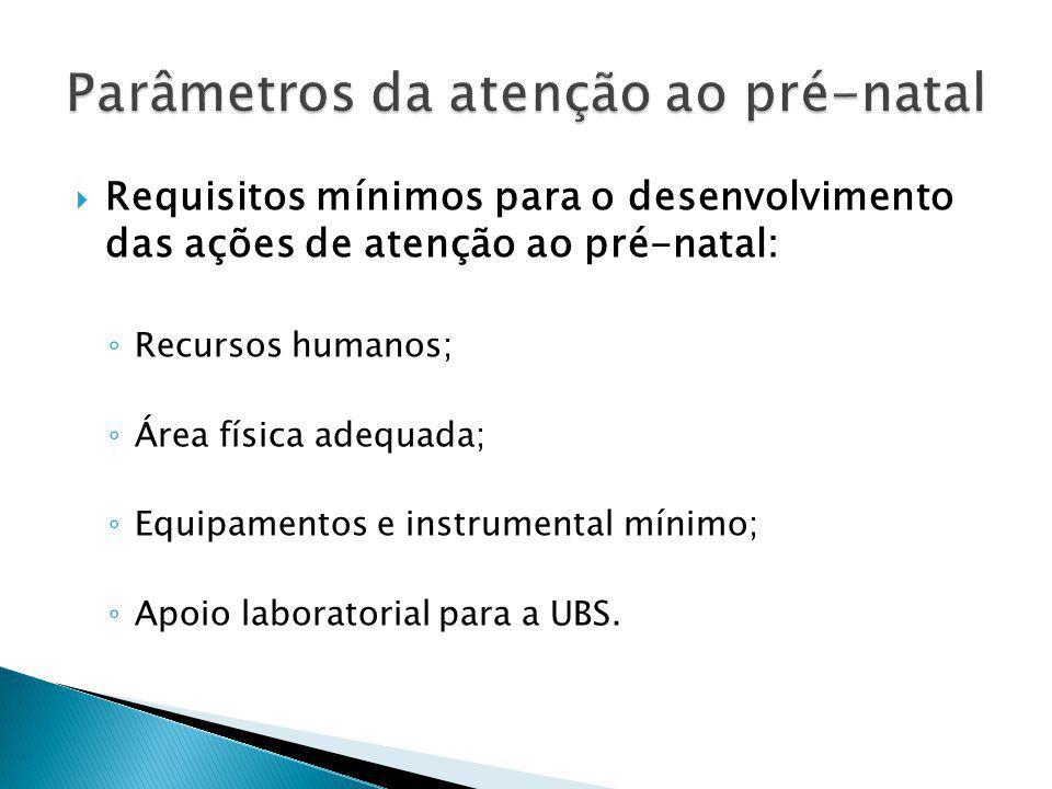 Requisitos mínimos para o desenvolvimento das ações de atenção ao pré-natal: Recursos humanos; Área física adequada; Equipamentos e instrumental mínimo; Apoio laboratorial para a UBS.
