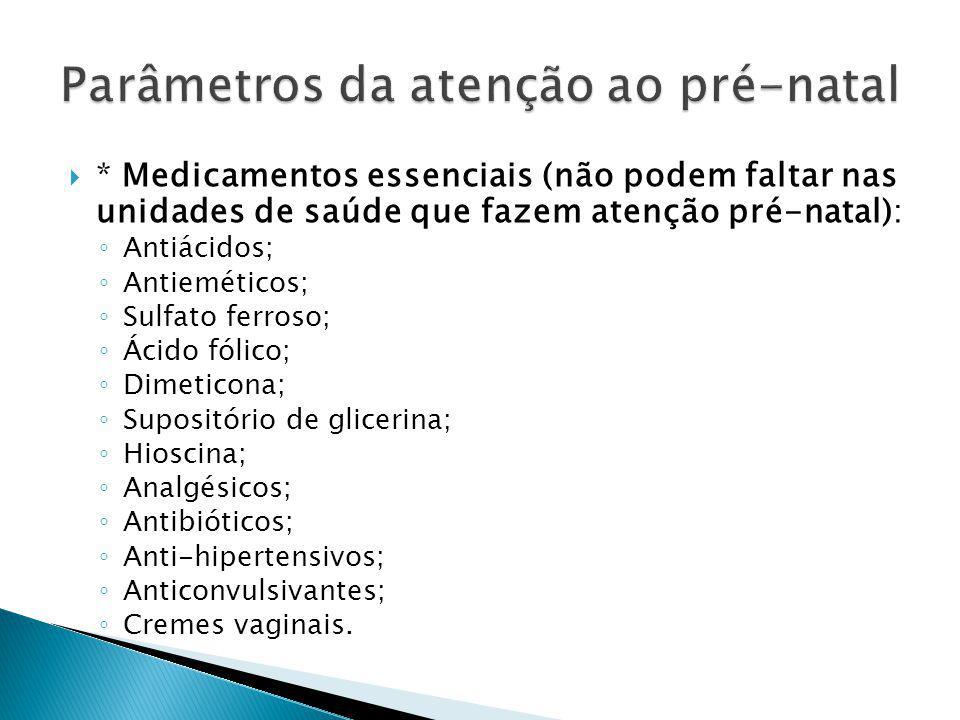 * Medicamentos essenciais (não podem faltar nas unidades de saúde que fazem atenção pré-natal): Antiácidos; Antieméticos; Sulfato ferroso; Ácido fólico; Dimeticona; Supositório de glicerina; Hioscina; Analgésicos; Antibióticos; Anti-hipertensivos; Anticonvulsivantes; Cremes vaginais.