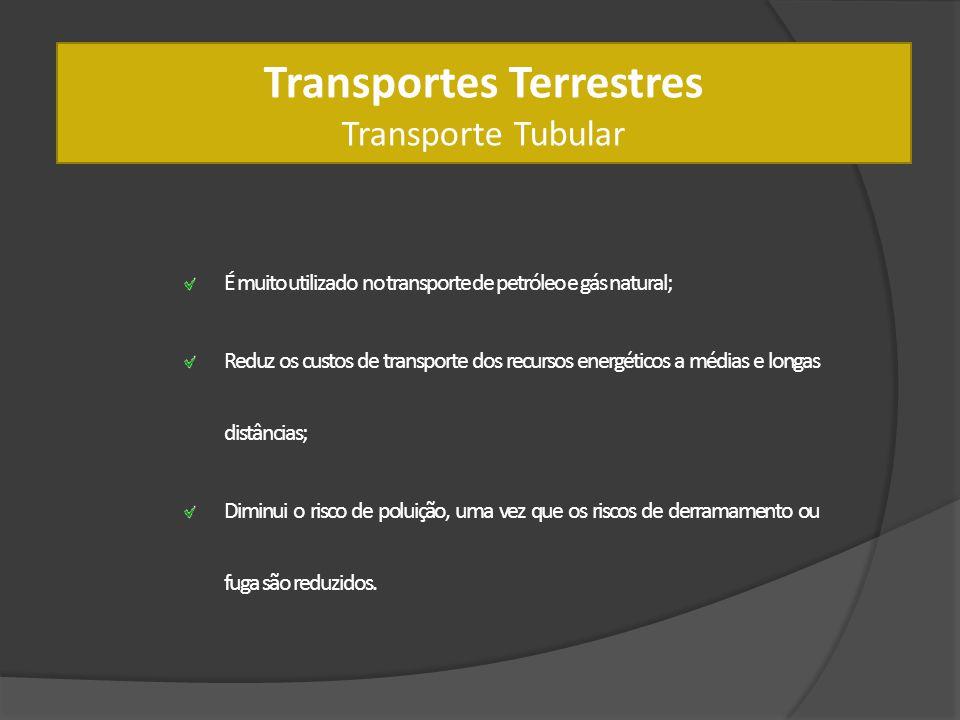 Transportes Terrestres Transporte Tubular É muito utilizado no transporte de petróleo e gás natural; Reduz os custos de transporte dos recursos energé