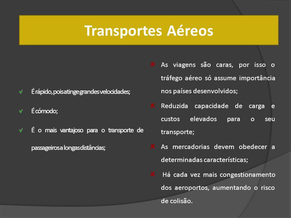 Transportes Aéreos É rápido, pois atinge grandes velocidades; É cómodo; É o mais vantajoso para o transporte de passageiros a longas distâncias; As vi