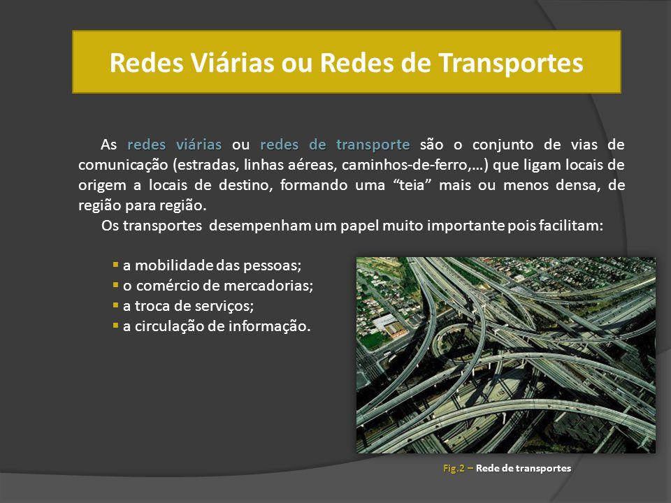 Redes Viárias ou Redes de Transportes redes viáriasredes de transporte As redes viárias ou redes de transporte são o conjunto de vias de comunicação (