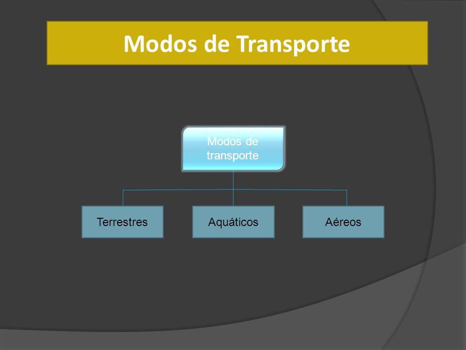 Modos de Transporte Modos de transporte TerrestresAquáticosAéreos