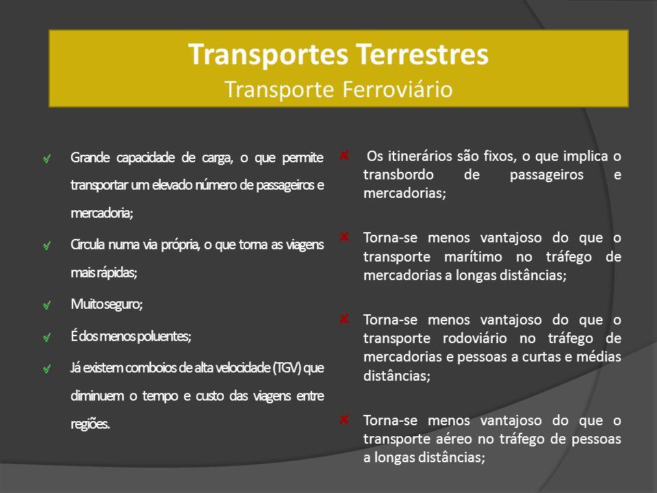 Transportes Terrestres Transporte Ferroviário Grande capacidade de carga, o que permite transportar um elevado número de passageiros e mercadoria; Cir