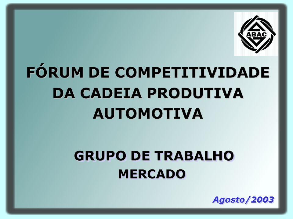 FÓRUM DE COMPETITIVIDADE DA CADEIA PRODUTIVA AUTOMOTIVA GRUPO DE TRABALHO MERCADO Agosto/2003