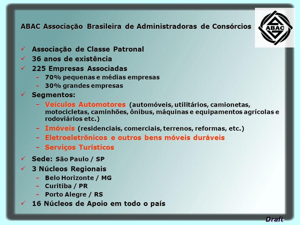 ABAC Associação Brasileira de Administradoras de Consórcios Associação de Classe Patronal 36 anos de existência 225 Empresas Associadas –70% pequenas