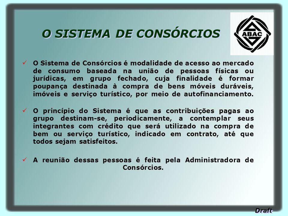 O Sistema de Consórcios é modalidade de acesso ao mercado de consumo baseada na união de pessoas físicas ou jurídicas, em grupo fechado, cuja finalida