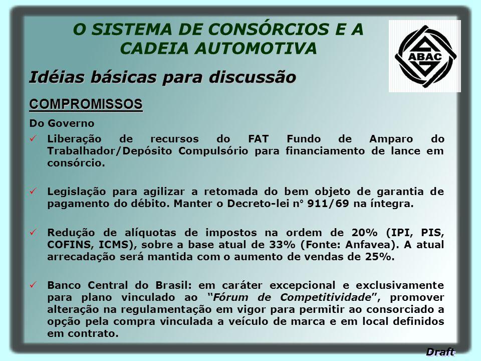 COMPROMISSOS Do Governo Liberação de recursos do FAT Fundo de Amparo do Trabalhador/Depósito Compulsório para financiamento de lance em consórcio. Leg