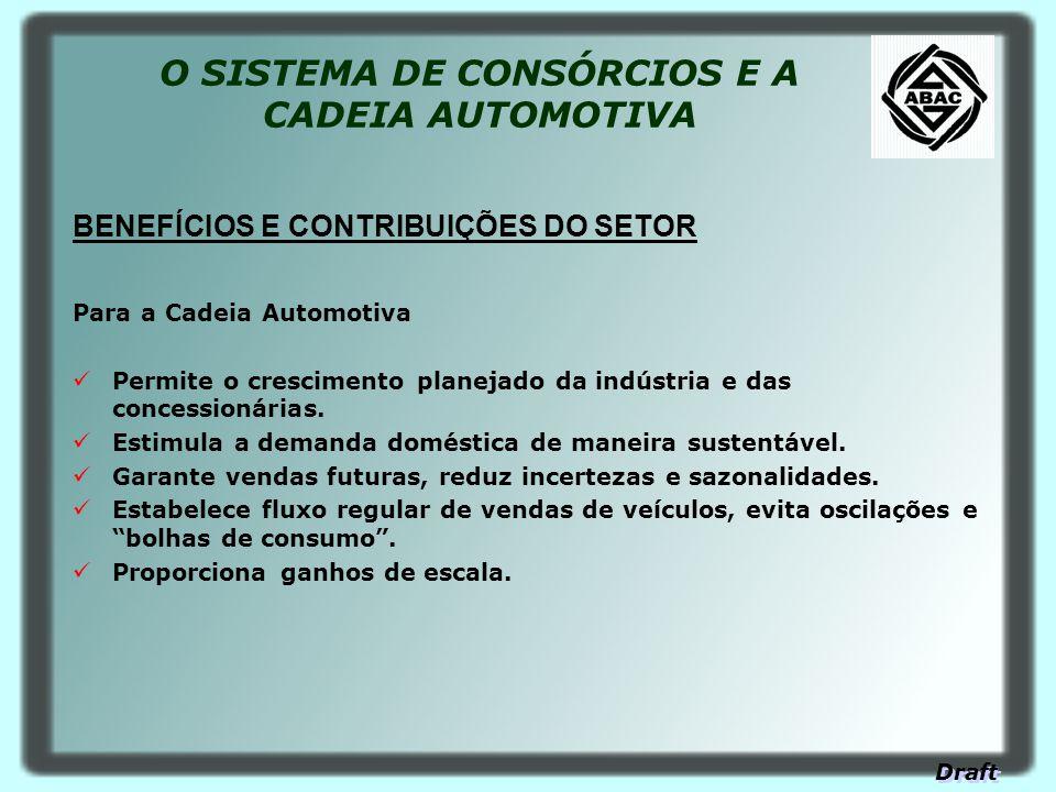 BENEFÍCIOS E CONTRIBUIÇÕES DO SETOR Para a Cadeia Automotiva Permite o crescimento planejado da indústria e das concessionárias. Estimula a demanda do