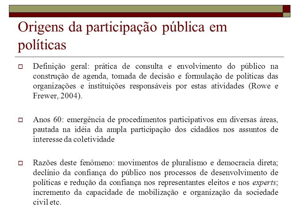 Origens da participação pública em políticas Definição geral: prática de consulta e envolvimento do público na construção de agenda, tomada de decisão
