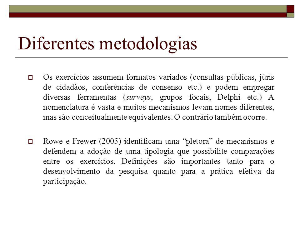 Diferentes metodologias Os exercícios assumem formatos variados (consultas públicas, júris de cidadãos, conferências de consenso etc.) e podem emprega