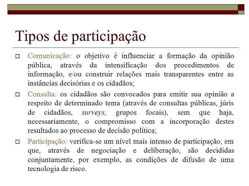 Tipos de participação Comunicação: o objetivo é influenciar a formação da opinião pública, através da intensificação dos procedimentos de informação,