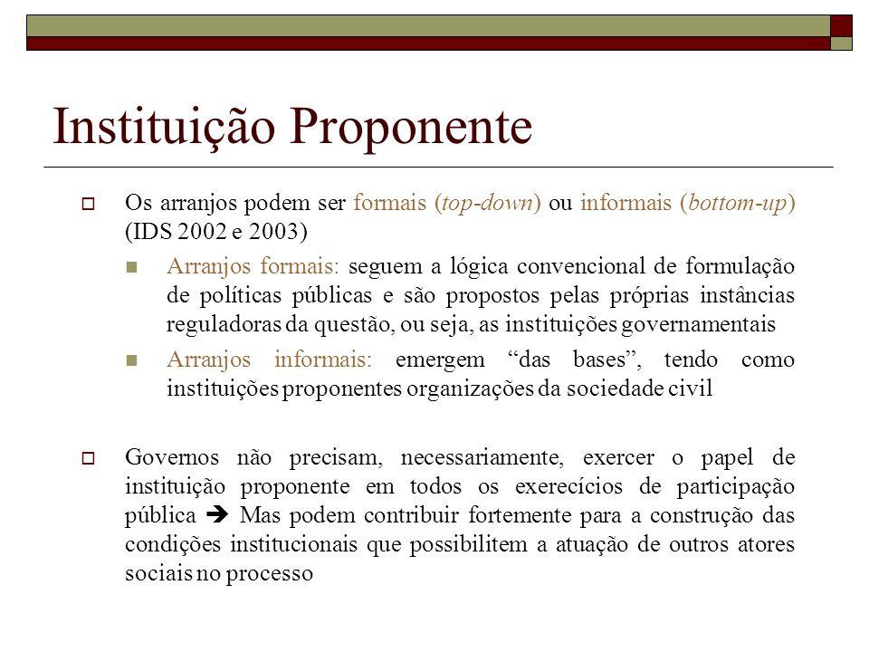 Instituição Proponente Os arranjos podem ser formais (top-down) ou informais (bottom-up) (IDS 2002 e 2003) Arranjos formais: seguem a lógica convencio