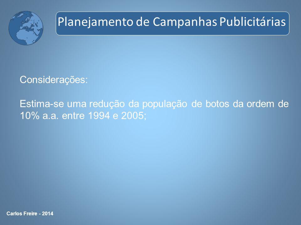 Carlos Freire - 2014 Considerações: Estima-se uma redução da população de botos da ordem de 10% a.a. entre 1994 e 2005; Planejamento de Campanhas Publ