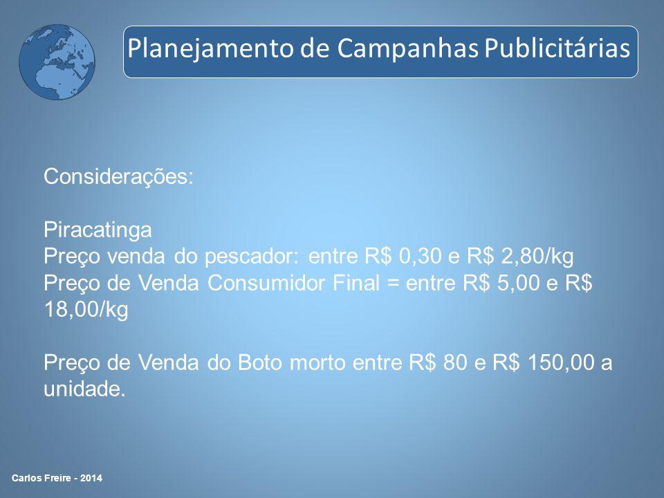 Considerações: Piracatinga Preço venda do pescador: entre R$ 0,30 e R$ 2,80/kg Preço de Venda Consumidor Final = entre R$ 5,00 e R$ 18,00/kg Preço de