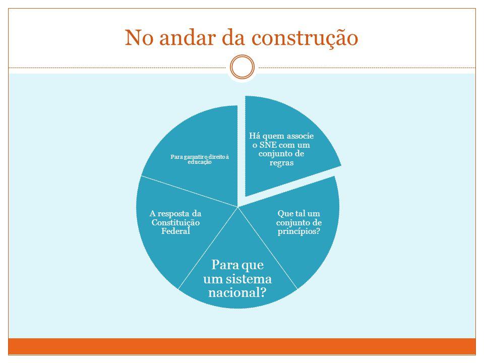 No andar da construção Há quem associe o SNE com um conjunto de regras Que tal um conjunto de princípios.